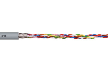 Cable de datos chainflex® CF211